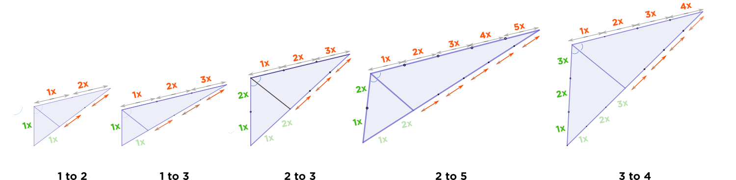 M2W4D13-Ch-4-explain-angle-bisector.png