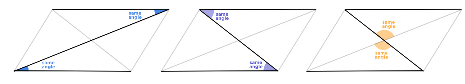 M2W1D4-ch-why-same-area-congruent-angles.png