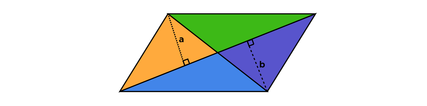 M2W1D4-ch-why-same-area-all-triangles-in-parallelogram.png